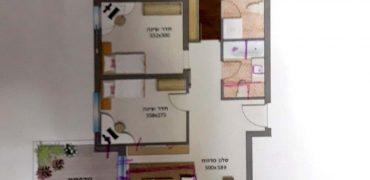 זכות לדירה- קבוצת רכישה